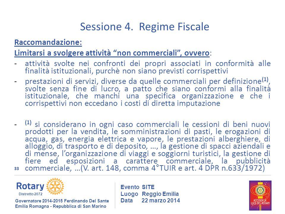 33 Evento SITE Luogo Reggio Emilia Data 22 marzo 2014 Sessione 4.