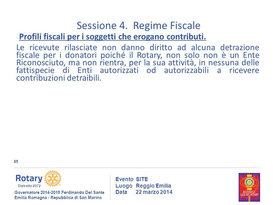 35 Evento SITE Luogo Reggio Emilia Data 22 marzo 2014 Sessione 4.