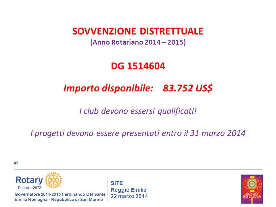 45 SITE Reggio Emilia 22 marzo 2014 Governatore 2014-2015 Ferdinando Del Sante Emilia Romagna - Repubblica di San Marino Distretto 2072 SOVVENZIONE DISTRETTUALE (Anno Rotariano 2014 – 2015) DG 1514604 Importo disponibile: 83.752 US$ I club devono essersi qualificati.