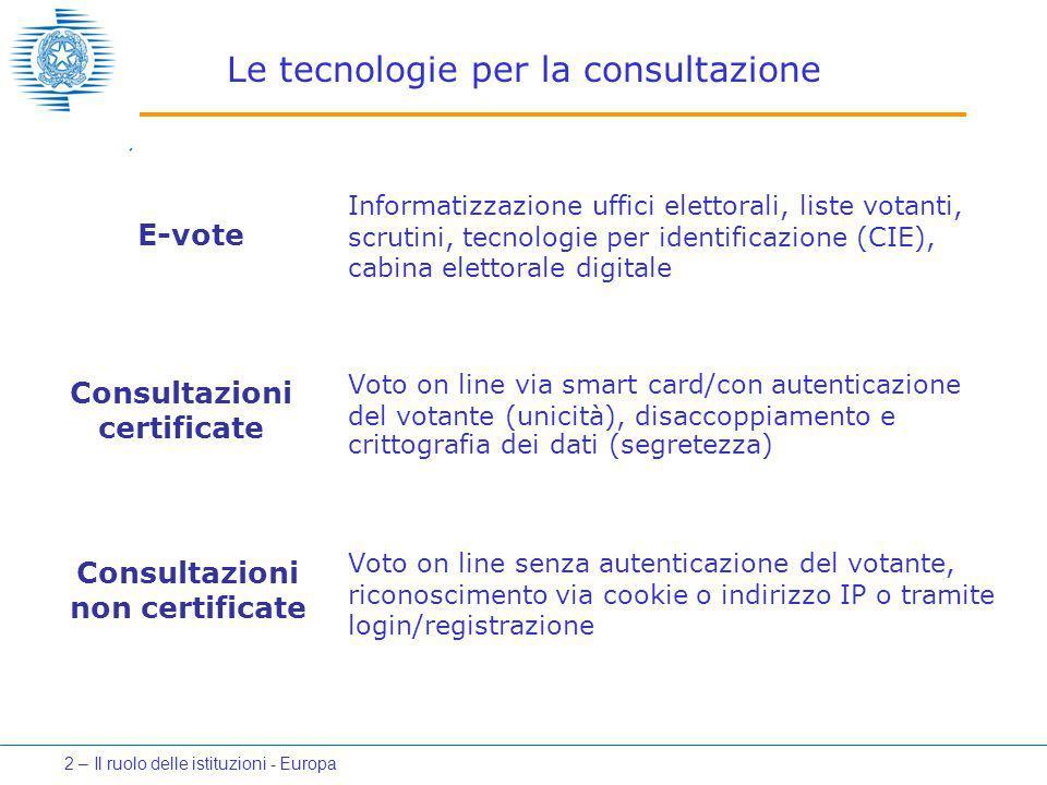 Informatizzazione uffici elettorali, liste votanti, scrutini, tecnologie per identificazione (CIE), cabina elettorale digitale Voto on line via smart card/con autenticazione del votante (unicità), disaccoppiamento e crittografia dei dati (segretezza)  Voto on line senza autenticazione del votante, riconoscimento via cookie o indirizzo IP o tramite login/registrazione E-vote Consultazioni certificate Consultazioni non certificate Le tecnologie per la consultazione 2 – Il ruolo delle istituzioni - Europa
