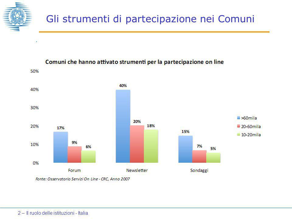 Gli strumenti di partecipazione nei Comuni 2 – Il ruolo delle istituzioni - Italia