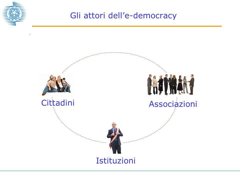 1 - I dati di contesto Le iniziative di e-democracy trovano un terreno fertile?