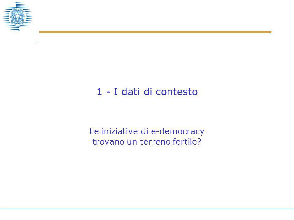 1 - I dati di contesto Le iniziative di e-democracy trovano un terreno fertile