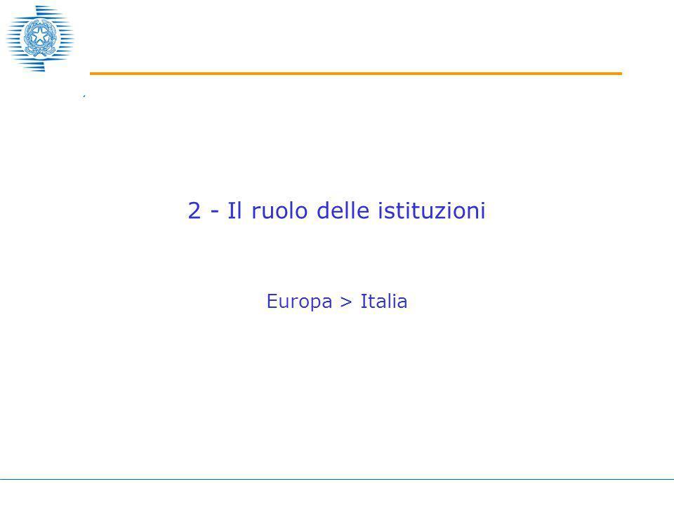 2 - Il ruolo delle istituzioni Europa > Italia