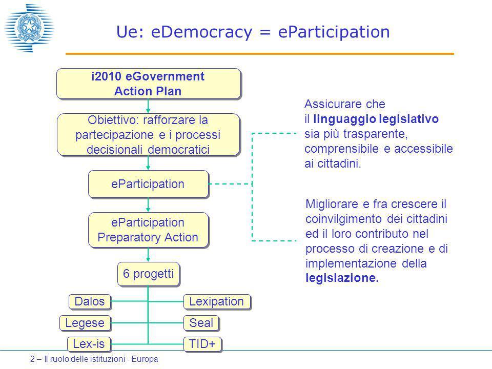 Ue: eDemocracy = eParticipation i2010 eGovernment Action Plan Obiettivo: rafforzare la partecipazione e i processi decisionali democratici eParticipat
