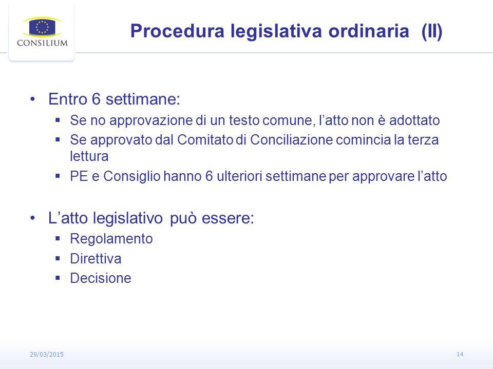 29/03/2015 14 Procedura legislativa ordinaria (II) Entro 6 settimane:  Se no approvazione di un testo comune, l'atto non è adottato  Se approvato dal Comitato di Conciliazione comincia la terza lettura  PE e Consiglio hanno 6 ulteriori settimane per approvare l'atto L'atto legislativo può essere:  Regolamento  Direttiva  Decisione