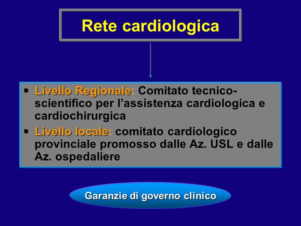 Rete cardiologica  Livello Regionale  Livello Regionale: Comitato tecnico- scientifico per l'assistenza cardiologica e cardiochirurgica  Livello lo