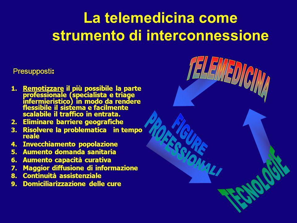 La telemedicina come strumento di interconnessione Presupposti : 1. Remotizzare il più possibile la parte professionale (specialista e triage infermie