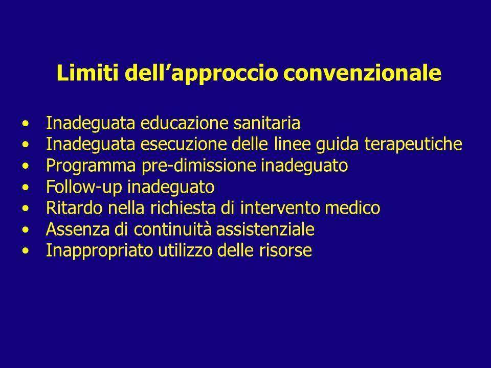 Limiti dell'approccio convenzionale Inadeguata educazione sanitaria Inadeguata esecuzione delle linee guida terapeutiche Programma pre-dimissione inad