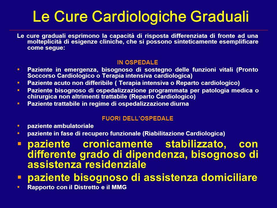 Le Cure Cardiologiche Graduali Le cure graduali esprimono la capacità di risposta differenziata di fronte ad una molteplicità di esigenze cliniche, ch