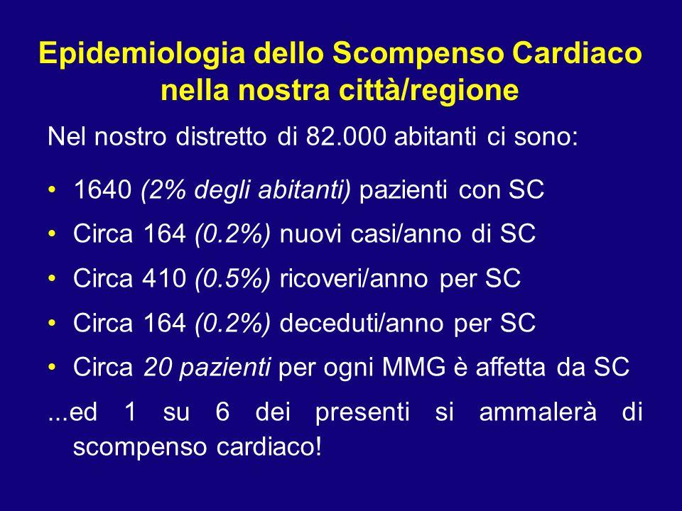 Epidemiologia dello Scompenso Cardiaco nella nostra città/regione Nel nostro distretto di 82.000 abitanti ci sono: 1640 (2% degli abitanti) pazienti c