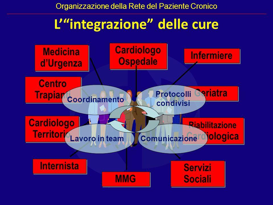 """L'""""integrazione"""" delle cure Paziente Cronico Medicina d'Urgenza Centro Trapianti Cardiologo Ospedale Cardiologo Territorio Internista Geriatra Infermi"""