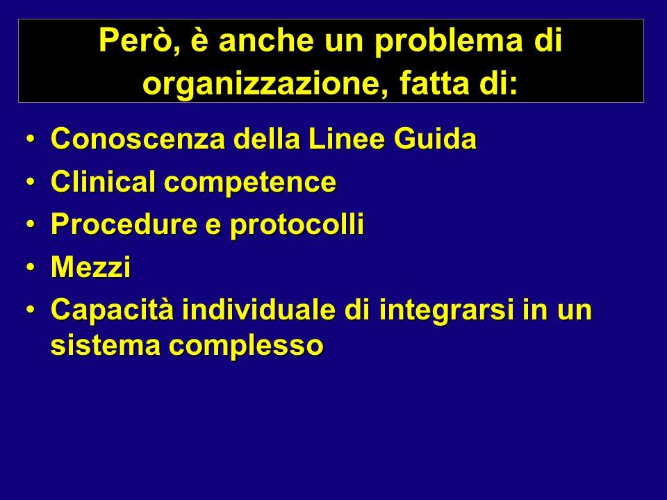 Però, è anche un problema di organizzazione, fatta di: Conoscenza della Linee GuidaConoscenza della Linee Guida Clinical competenceClinical competence