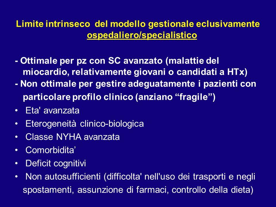 Limite intrinseco del modello gestionale eclusivamente ospedaliero/specialistico - Ottimale per pz con SC avanzato (malattie del miocardio, relativame