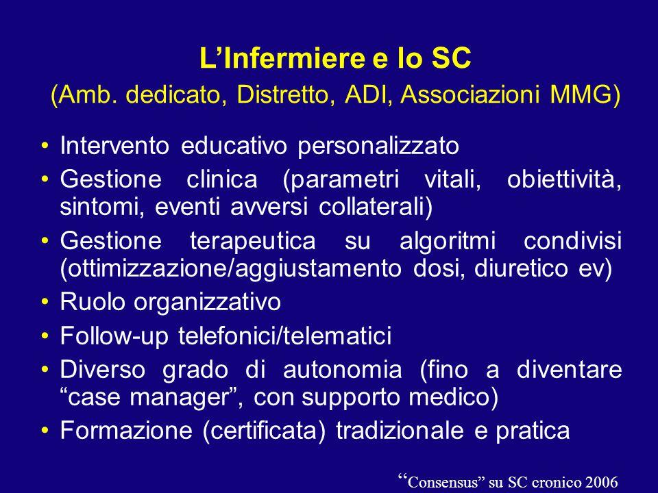 L'Infermiere e lo SC (Amb. dedicato, Distretto, ADI, Associazioni MMG) Intervento educativo personalizzato Gestione clinica (parametri vitali, obietti