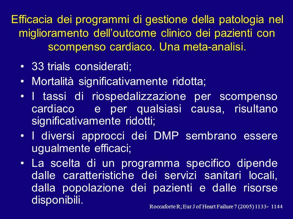 Efficacia dei programmi di gestione della patologia nel miglioramento dell'outcome clinico dei pazienti con scompenso cardiaco. Una meta-analisi. 33 t