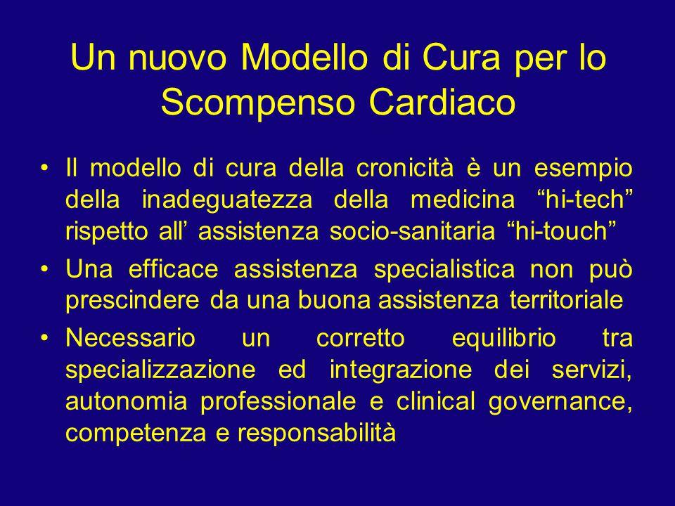 """Un nuovo Modello di Cura per lo Scompenso Cardiaco Il modello di cura della cronicità è un esempio della inadeguatezza della medicina """"hi-tech"""" rispet"""