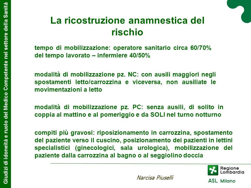 La ricostruzione anamnestica del rischio Narcisa Piuselli Giudizi di idoneità e ruolo del Medico Competente nel settore della Sanità tempo di mobilizz
