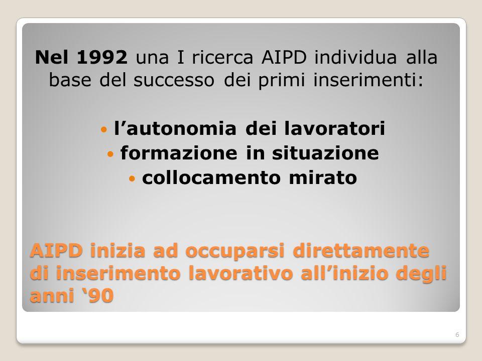 AIPD inizia ad occuparsi direttamente di inserimento lavorativo all'inizio degli anni '90 Nel 1992 una I ricerca AIPD individua alla base del successo dei primi inserimenti: l'autonomia dei lavoratori formazione in situazione collocamento mirato 6