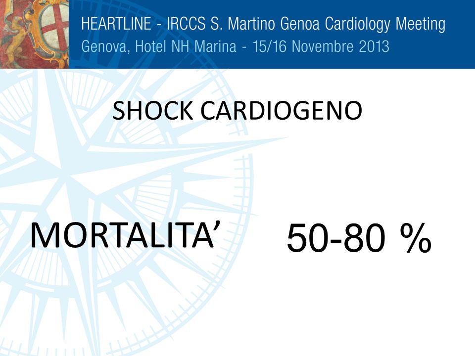 SHOCK CARDIOGENO MORTALITA' 50-80 %