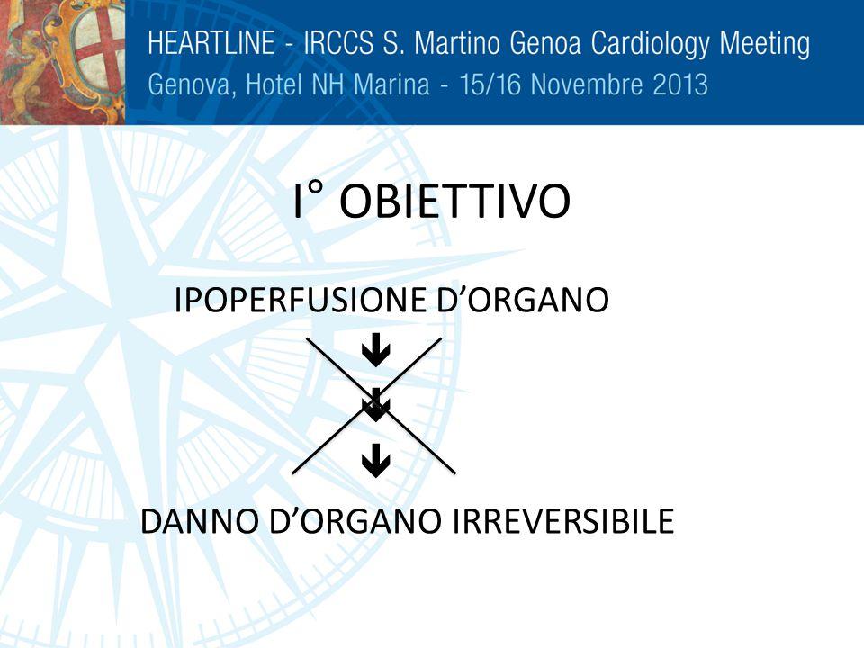 I° OBIETTIVO IPOPERFUSIONE D'ORGANO  DANNO D'ORGANO IRREVERSIBILE