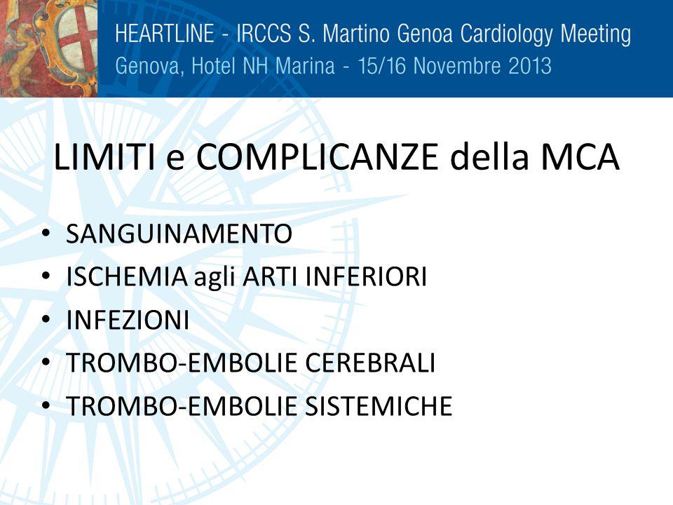 LIMITI e COMPLICANZE della MCA SANGUINAMENTO ISCHEMIA agli ARTI INFERIORI INFEZIONI TROMBO-EMBOLIE CEREBRALI TROMBO-EMBOLIE SISTEMICHE