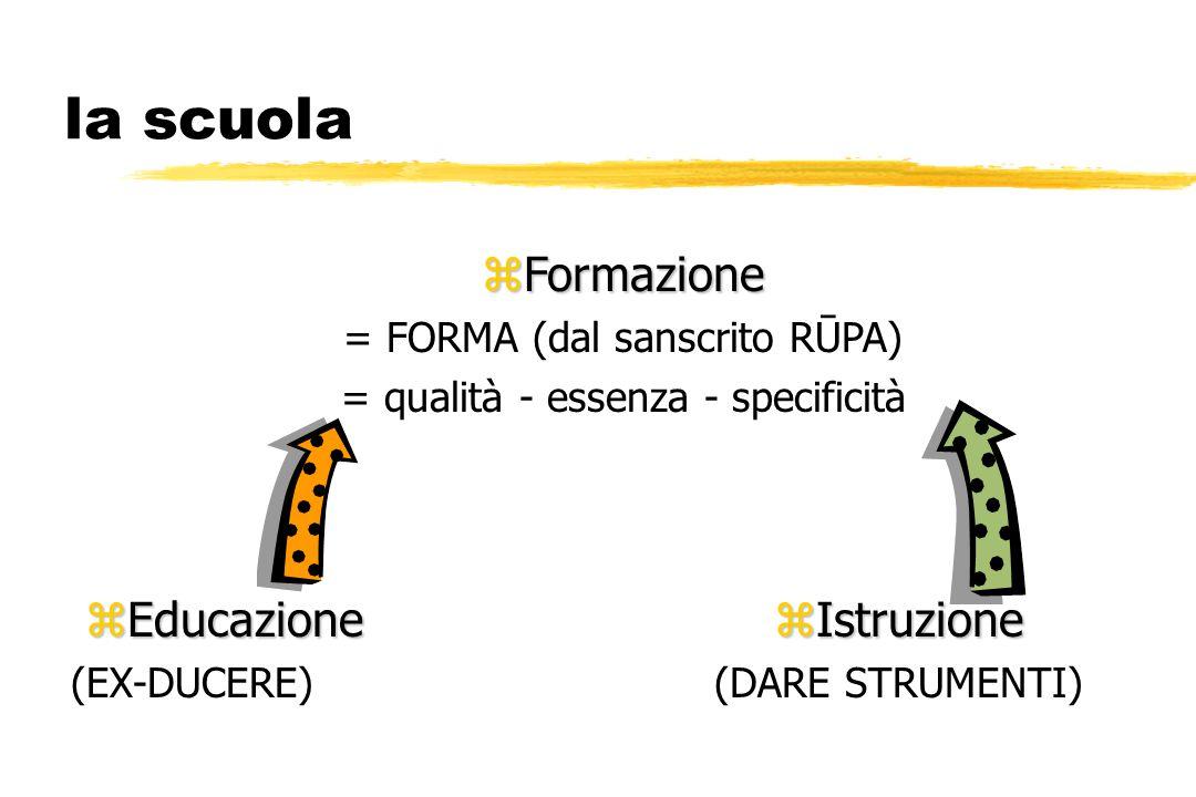zFormazione = FORMA (dal sanscrito RŪPA) = qualità - essenza - specificità la scuola zEducazione (EX-DUCERE) z Istruzione (DARE STRUMENTI)