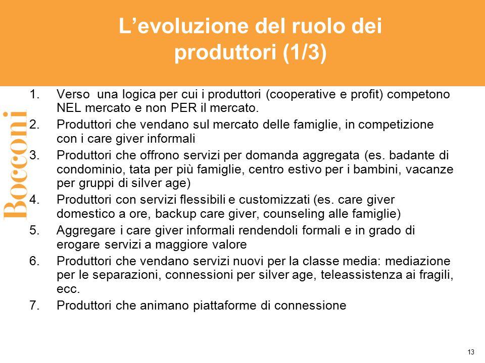 L'evoluzione del ruolo dei produttori (1/3) 1.Verso una logica per cui i produttori (cooperative e profit) competono NEL mercato e non PER il mercato.