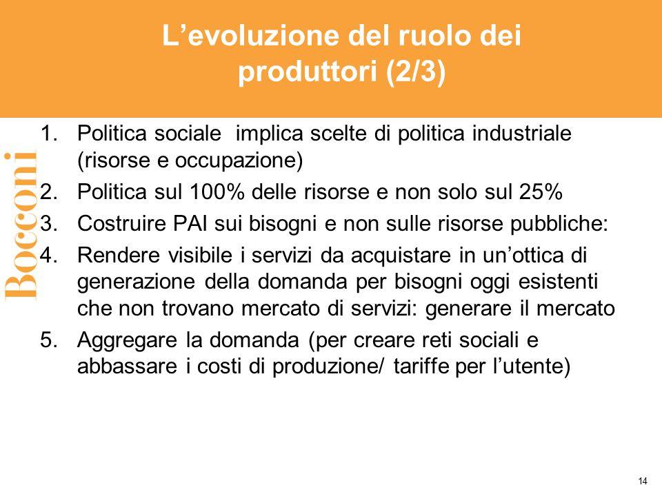 L'evoluzione del ruolo dei produttori (2/3) 1.Politica sociale implica scelte di politica industriale (risorse e occupazione) 2.Politica sul 100% dell