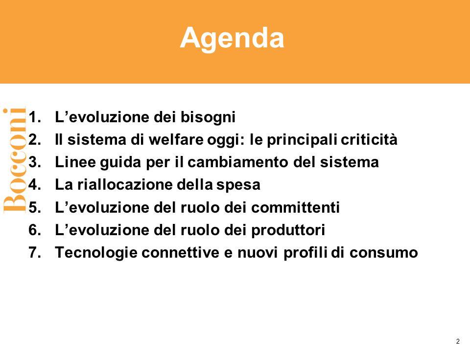 Agenda 1.L'evoluzione dei bisogni 2.Il sistema di welfare oggi: le principali criticità 3.Linee guida per il cambiamento del sistema 4.La riallocazion