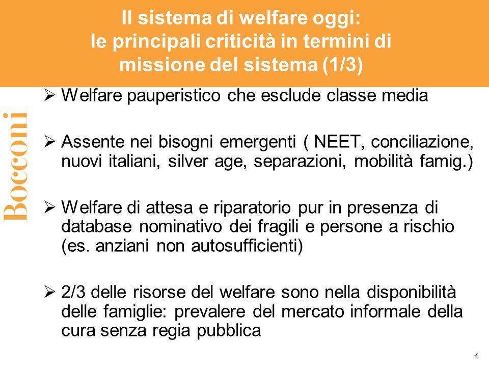 Il sistema di welfare oggi: le principali criticità in termini di missione del sistema (1/3)  Welfare pauperistico che esclude classe media  Assente