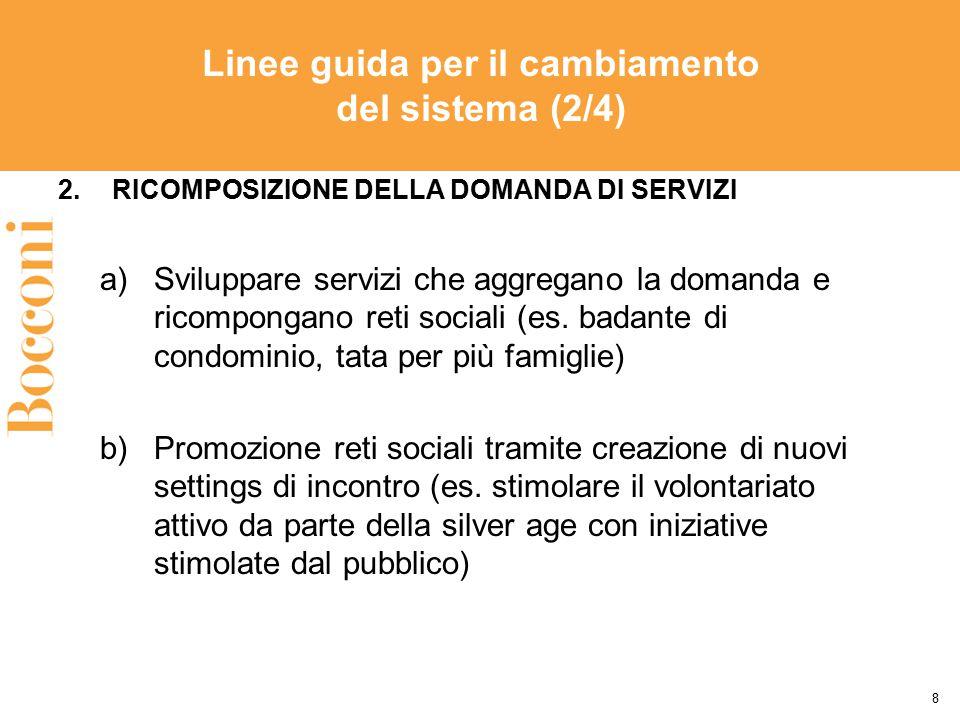 Linee guida per il cambiamento del sistema (2/4) 2.RICOMPOSIZIONE DELLA DOMANDA DI SERVIZI a)Sviluppare servizi che aggregano la domanda e ricompongan