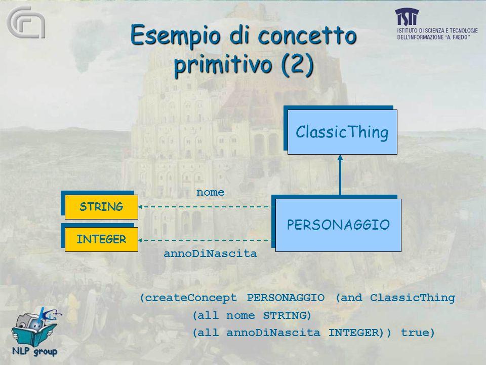 Esempio di concetto primitivo (2) ClassicThing PERSONAGGIO (createConcept PERSONAGGIO (and ClassicThing (all nome STRING) (all annoDiNascita INTEGER)) true) nome annoDiNascita STRING INTEGER
