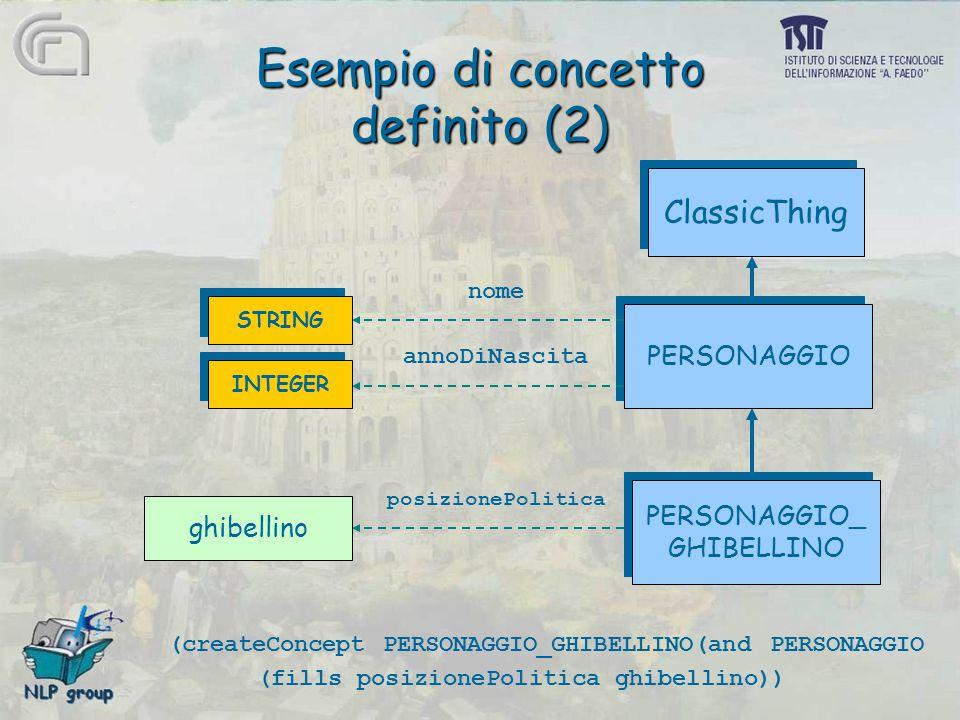 Esempio di concetto definito (2) (createConcept PERSONAGGIO_GHIBELLINO(and PERSONAGGIO (fills posizionePolitica ghibellino)) ClassicThing PERSONAGGIO nome annoDiNascita STRING INTEGER PERSONAGGIO_ GHIBELLINO PERSONAGGIO_ GHIBELLINO posizionePolitica ghibellino