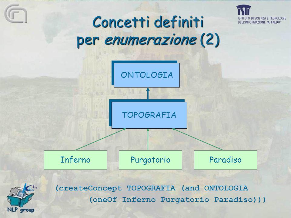 Concetti definiti per enumerazione (2) (createConcept TOPOGRAFIA (and ONTOLOGIA (oneOf Inferno Purgatorio Paradiso))) ONTOLOGIA TOPOGRAFIA InfernoParadisoPurgatorio