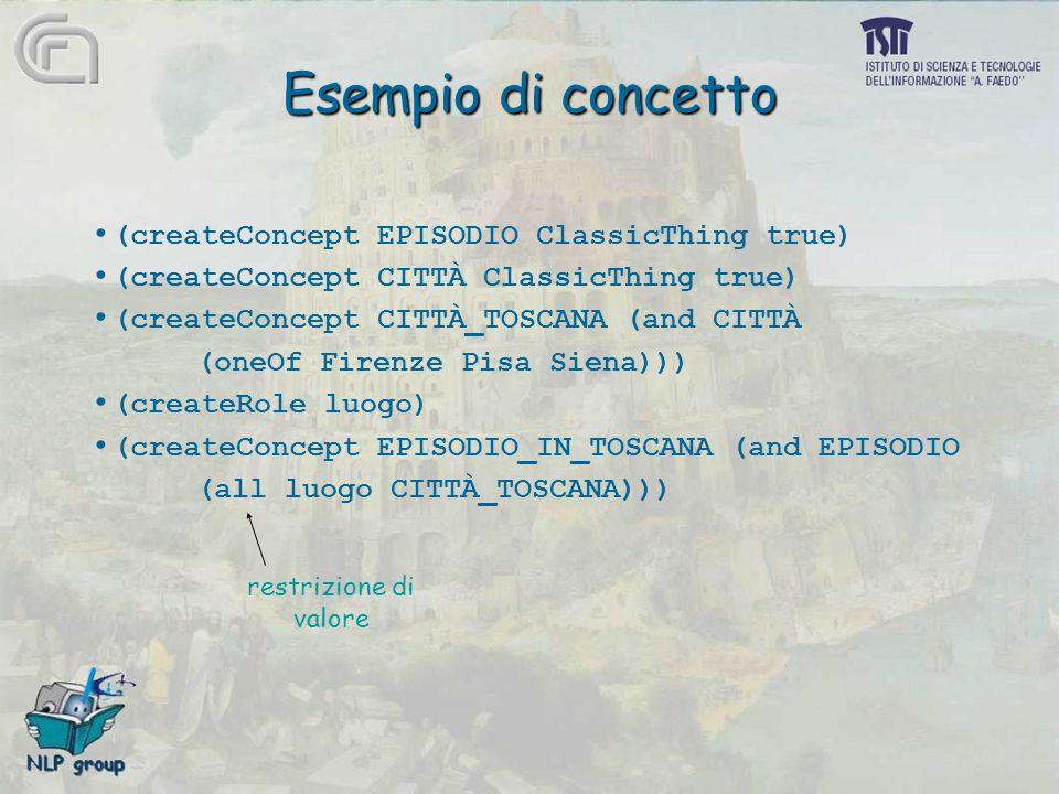 Esempio di concetto (createConcept EPISODIO ClassicThing true) (createConcept CITTÀ ClassicThing true) (createConcept CITTÀ_TOSCANA (and CITTÀ (oneOf