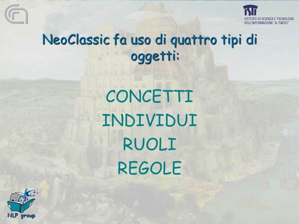 NeoClassic fa uso di quattro tipi di oggetti: CONCETTI INDIVIDUI RUOLI REGOLE