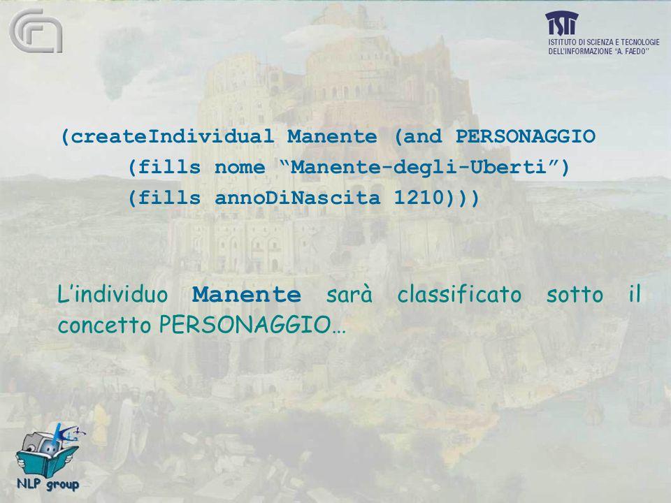 (createIndividual Manente (and PERSONAGGIO (fills nome Manente-degli-Uberti ) (fills annoDiNascita 1210))) L'individuo Manente sarà classificato sotto il concetto PERSONAGGIO…