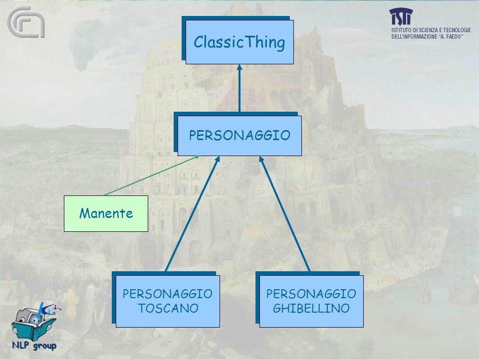 ClassicThing PERSONAGGIO GHIBELLINO PERSONAGGIO GHIBELLINO PERSONAGGIO TOSCANO PERSONAGGIO TOSCANO Manente