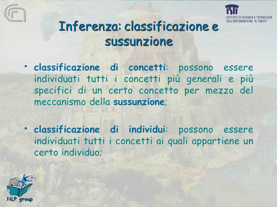 Inferenza: classificazione e sussunzione classificazione di concetti: possono essere individuati tutti i concetti più generali e più specifici di un c