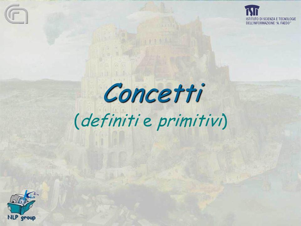 Concetti Concetti (definiti e primitivi)