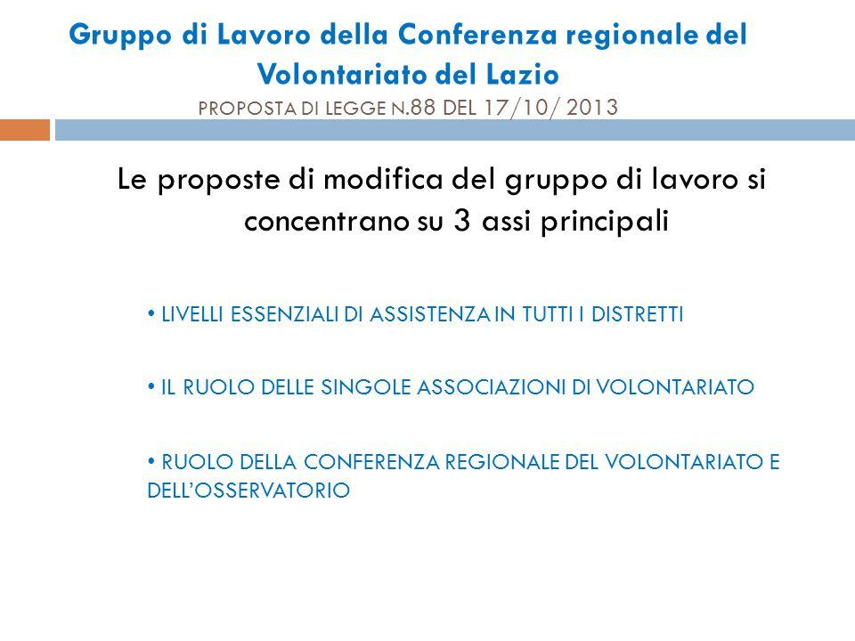 Gruppo di Lavoro della Conferenza regionale del Volontariato del Lazio PROPOSTA DI LEGGE N.