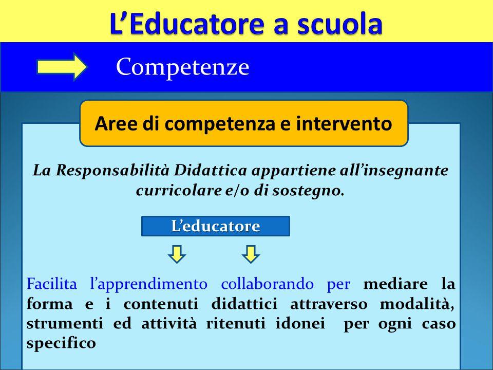 La Responsabilità Didattica appartiene all'insegnante curricolare e/o di sostegno. Facilita l'apprendimento collaborando per mediare la forma e i cont
