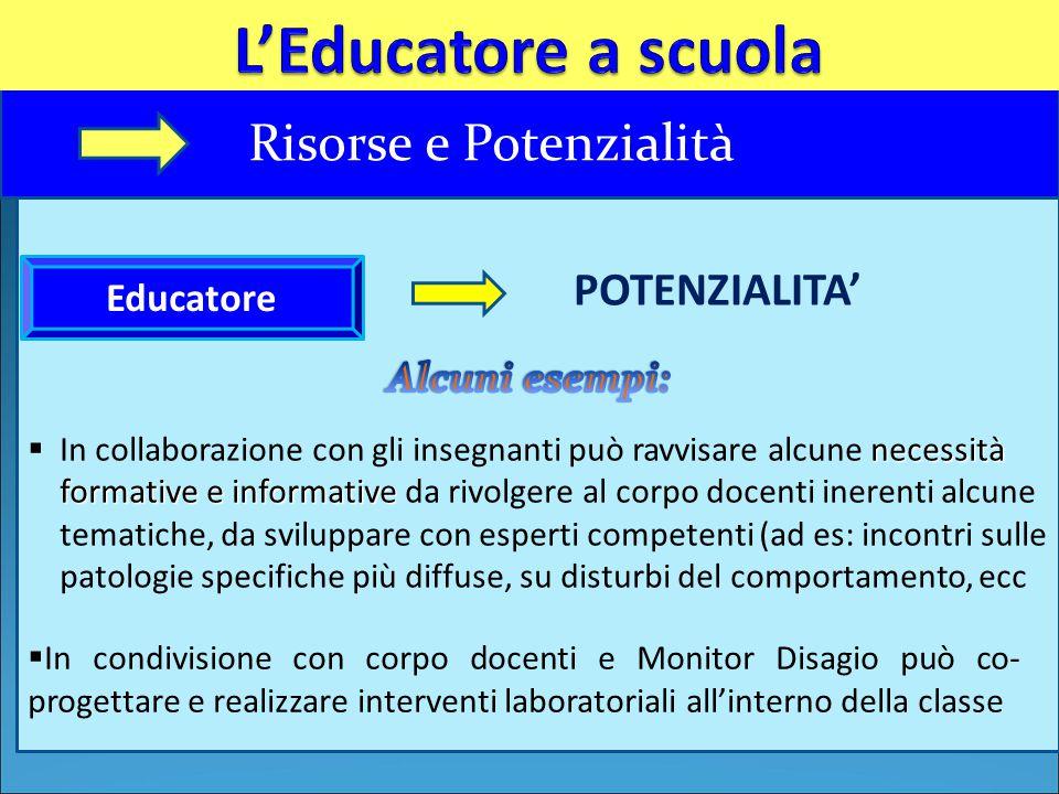 Risorse e Potenzialità Educatore POTENZIALITA' necessità  In collaborazione con gli insegnanti può ravvisare alcune necessità formative e informative