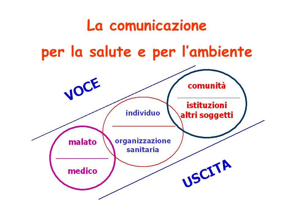 La comunicazione per la salute e per l'ambiente