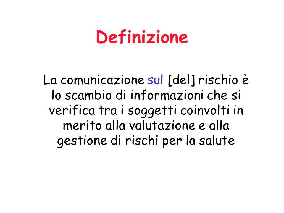 Definizione La comunicazione sul [del] rischio è lo scambio di informazioni che si verifica tra i soggetti coinvolti in merito alla valutazione e alla gestione di rischi per la salute