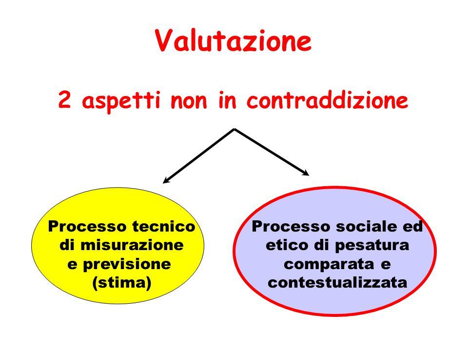 Valutazione 2 aspetti non in contraddizione Processo tecnico di misurazione e previsione (stima) Processo sociale ed etico di pesatura comparata e contestualizzata
