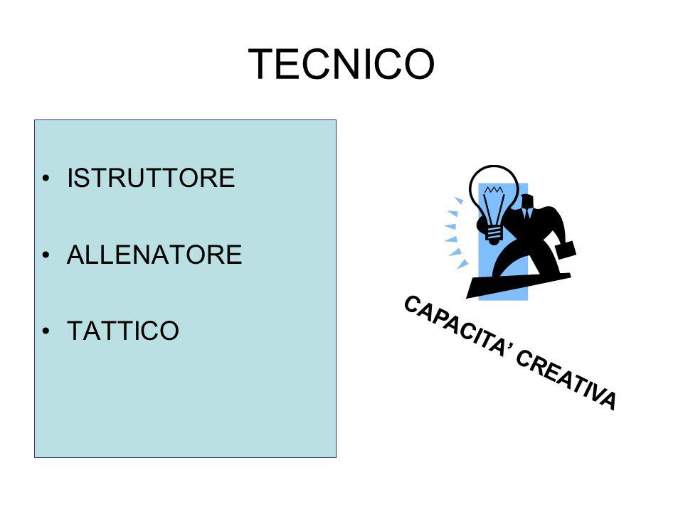 TECNICO ISTRUTTORE ALLENATORE TATTICO CAPACITA' CREATIVA