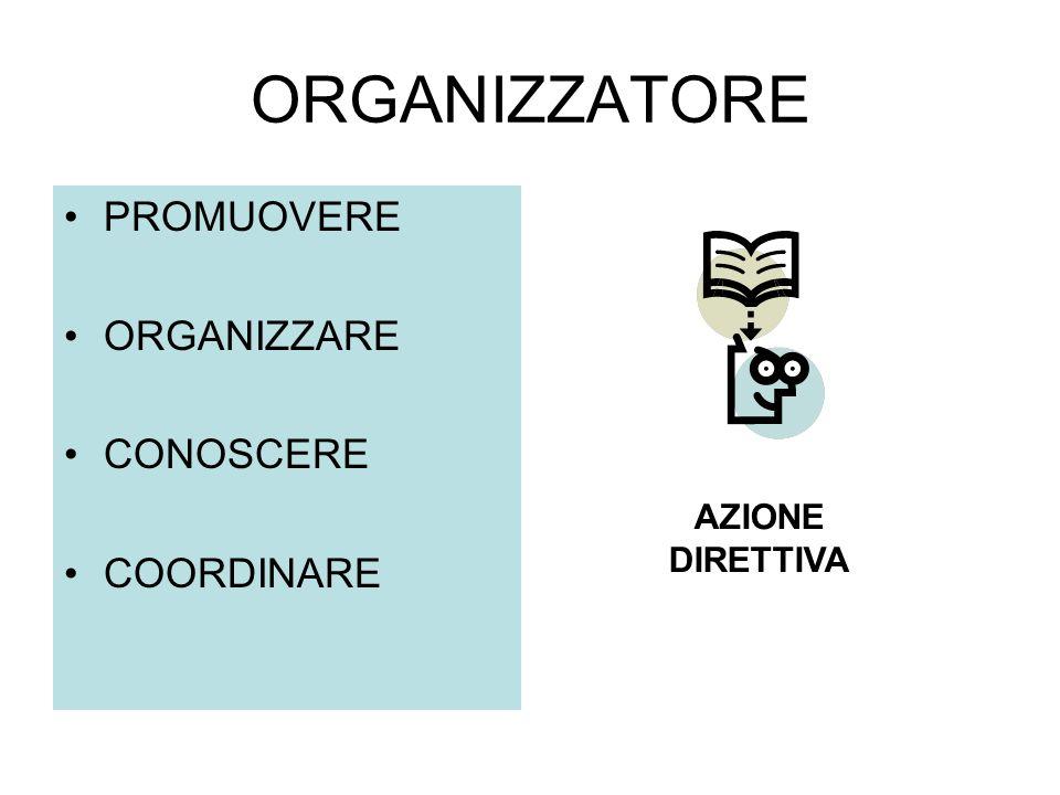 ORGANIZZATORE PROMUOVERE ORGANIZZARE CONOSCERE COORDINARE AZIONE DIRETTIVA