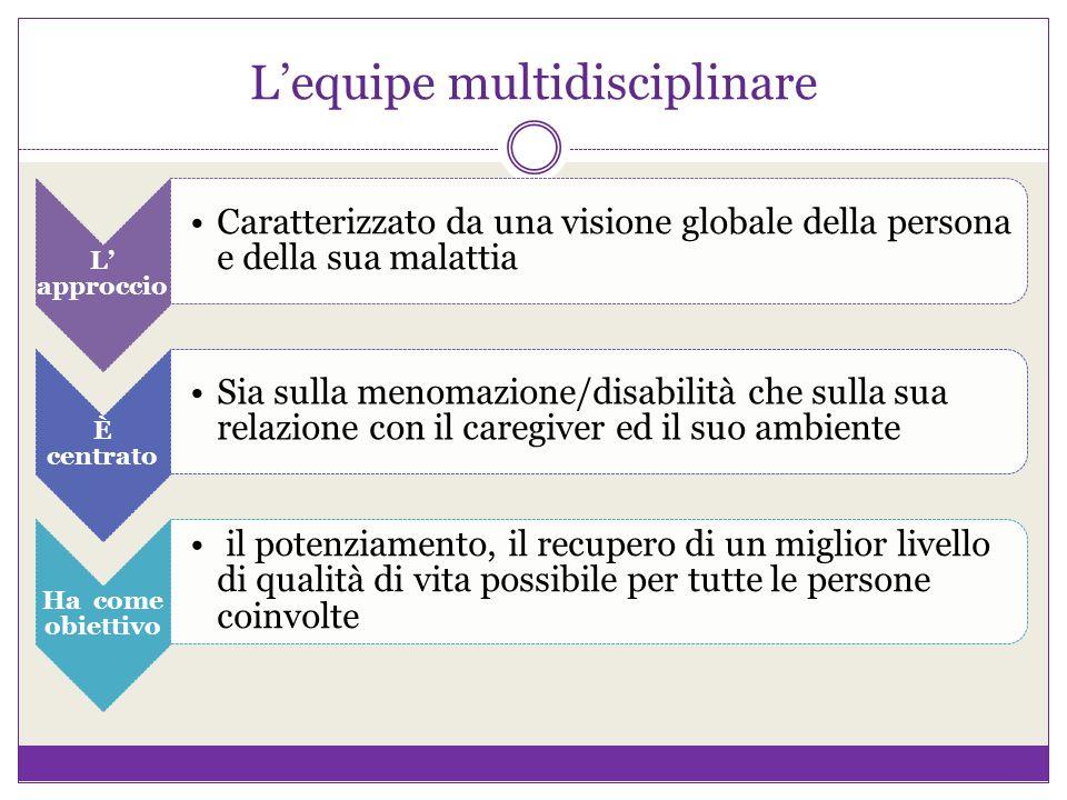L'equipe multidisciplinare L' approccio Caratterizzato da una visione globale della persona e della sua malattia È centrato Sia sulla menomazione/disa